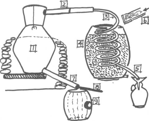 Diagram of moonshine still set-up