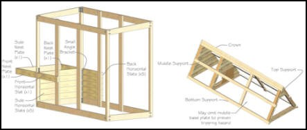 Free Chicken Coop Plans 8 x 8 Foot Wooden Chicken Coop