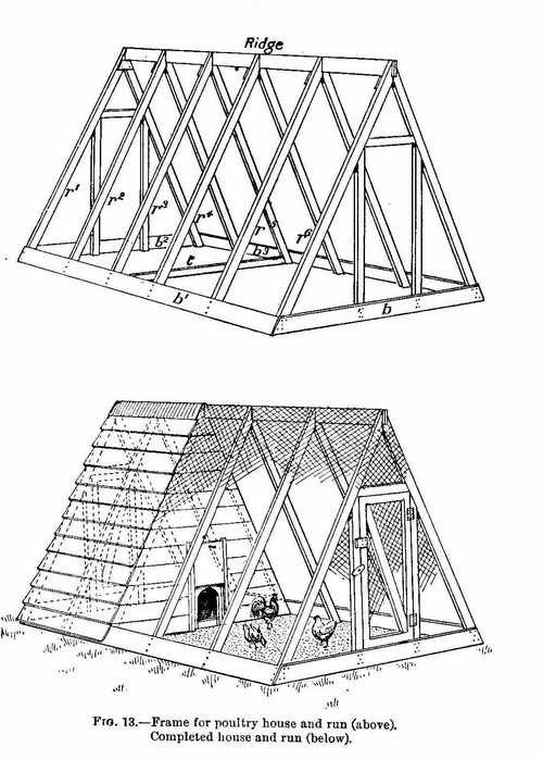 Free Chicken Coop Plans for Ark and Run for 12 Chickens with Diagrams