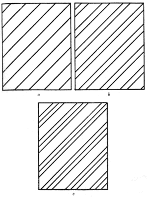 (a) Single Diagonal Lines (b) Double Diagonal Lines (c) Triple Diagonal Lines