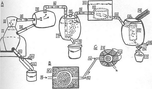 Diagram of setting up a moonshine still.