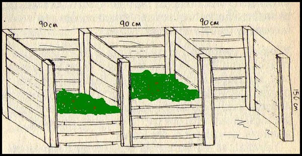 diagram showing dimensions for making a compost bin